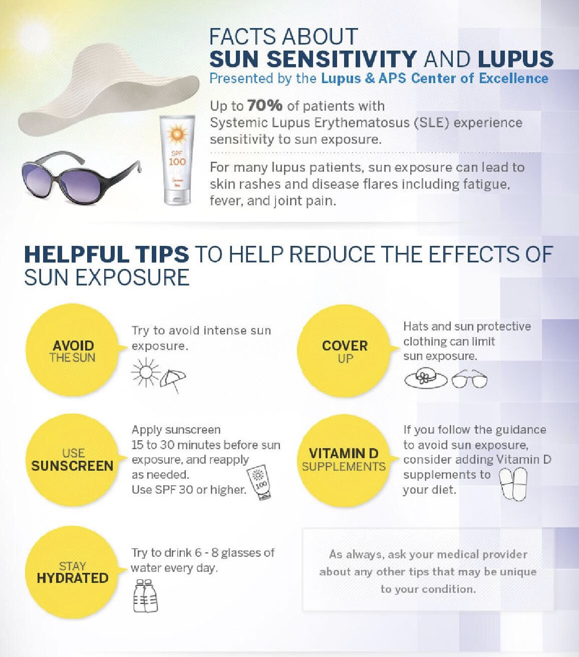Sun Exposure and Lupus